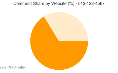 Comment Share 012-123-4567
